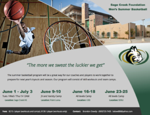 Men's Summer Basketball
